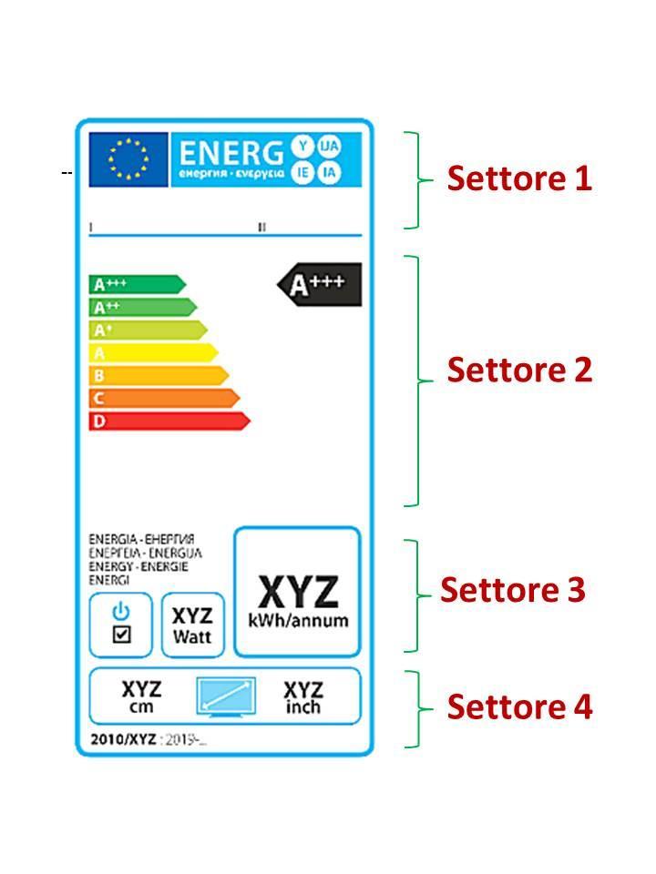 etichetta energetica televisori